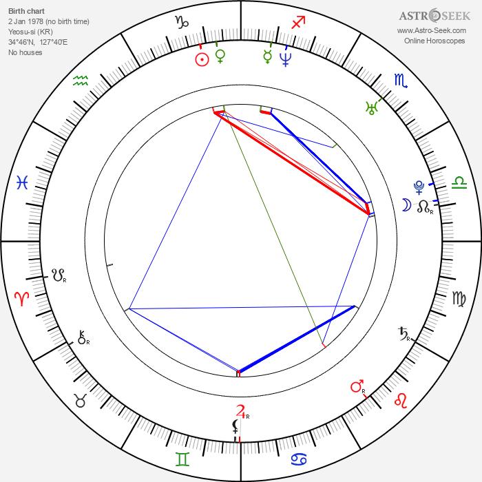 Se-ah Yun - Astrology Natal Birth Chart