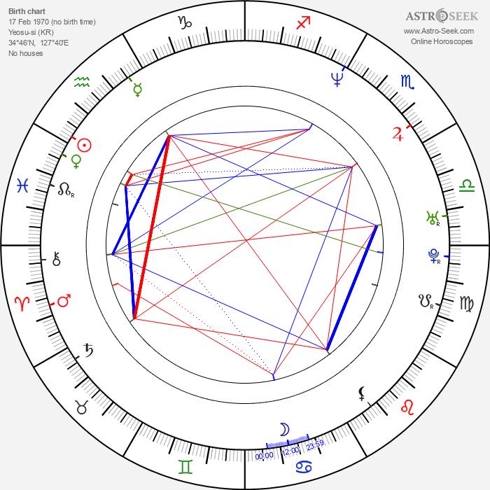 Se-chang Lee - Astrology Natal Birth Chart