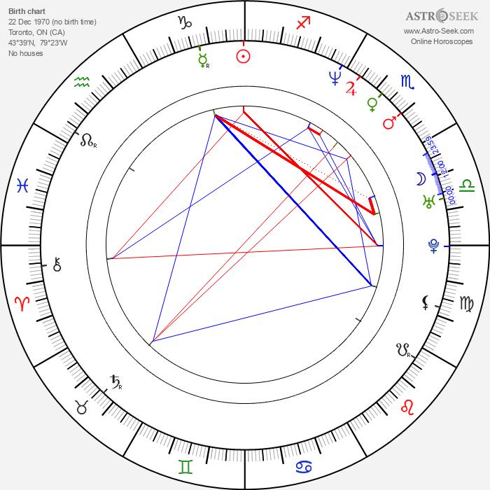 Sean Bell - Astrology Natal Birth Chart