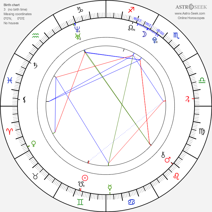 Sean Berdy - Astrology Natal Birth Chart