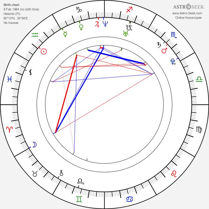Sean Bergenheim - Astrology Natal Birth Chart