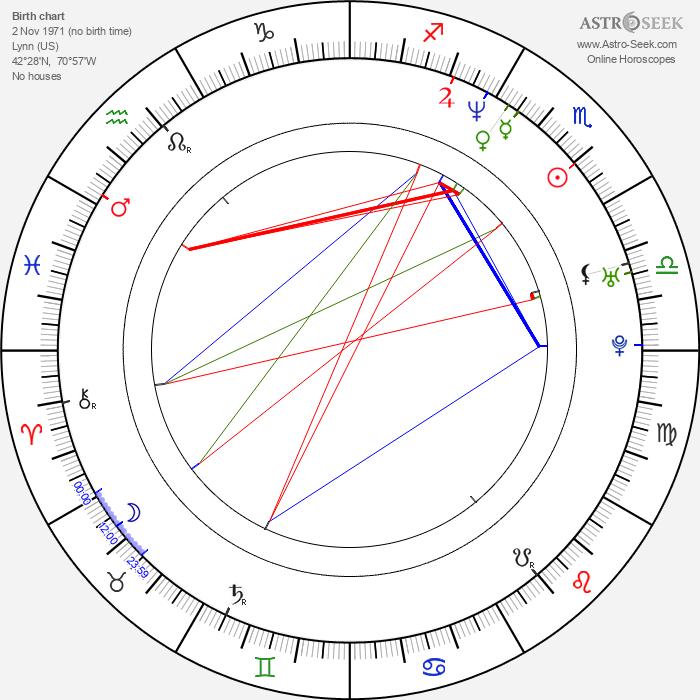 Sean Bishop - Astrology Natal Birth Chart