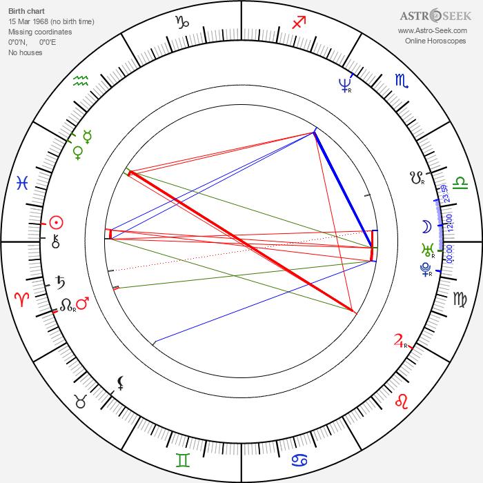 Sean Bridgers - Astrology Natal Birth Chart