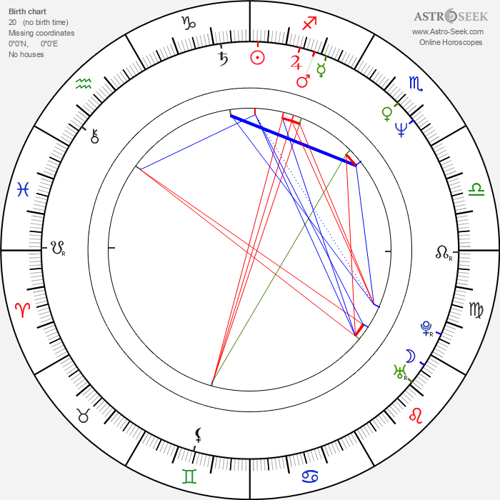 Sean Campion - Astrology Natal Birth Chart