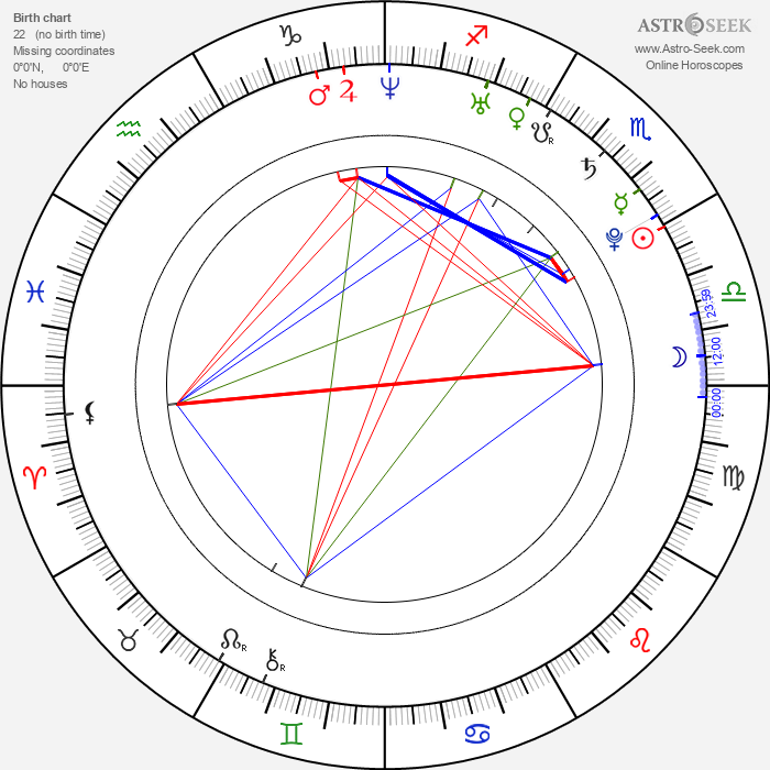 Sean Canfield - Astrology Natal Birth Chart