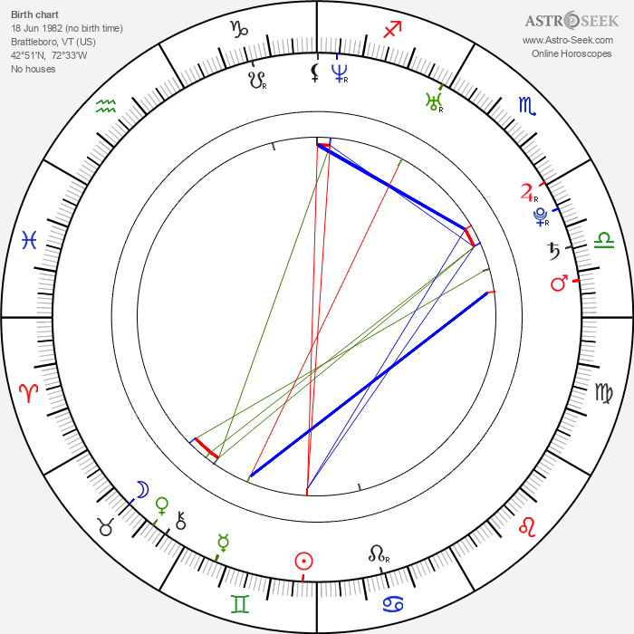 Sean Conant - Astrology Natal Birth Chart
