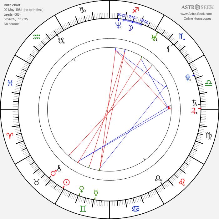 Sean Conlon - Astrology Natal Birth Chart