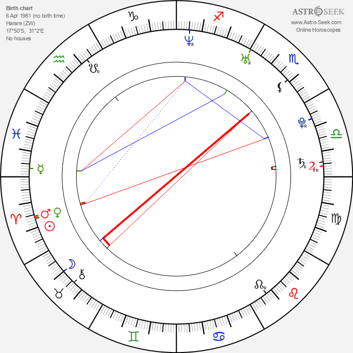 Sean Conway - Astrology Natal Birth Chart