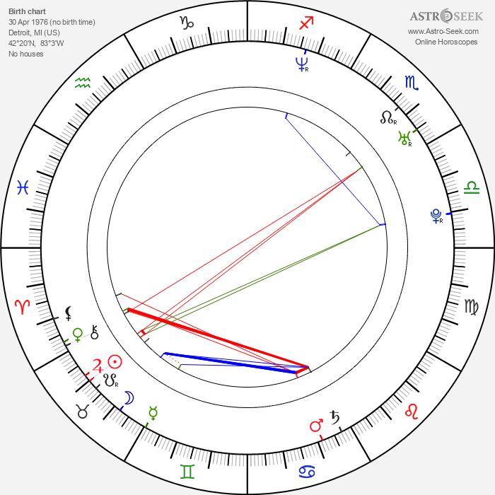 Sean Farley - Astrology Natal Birth Chart