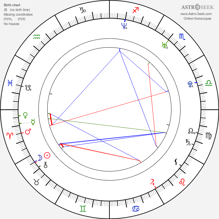 Sean Fox - Astrology Natal Birth Chart