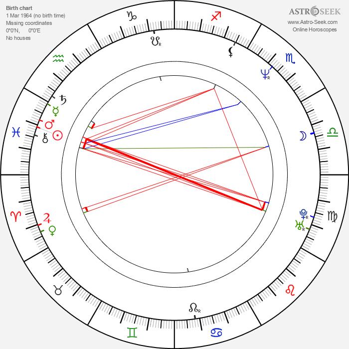 Sean Gilder - Astrology Natal Birth Chart