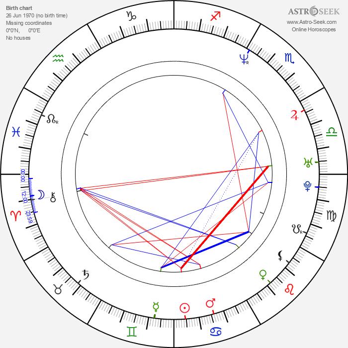 Sean Hayes - Astrology Natal Birth Chart