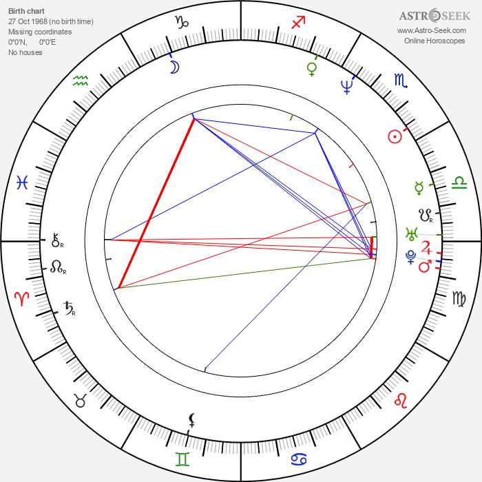 Sean Holland - Astrology Natal Birth Chart