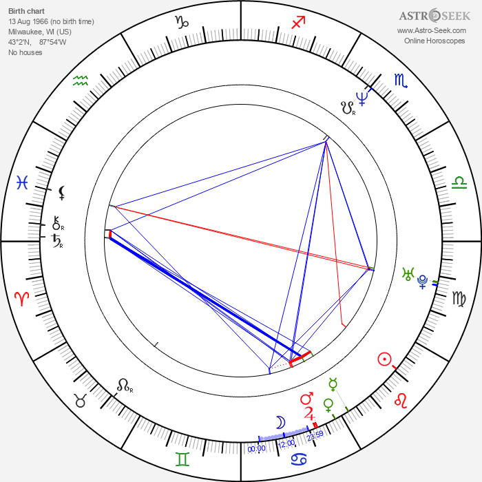 Sean Hood - Astrology Natal Birth Chart