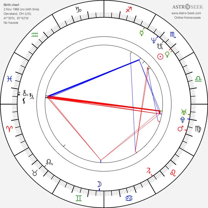 Sean Kanan - Astrology Natal Birth Chart