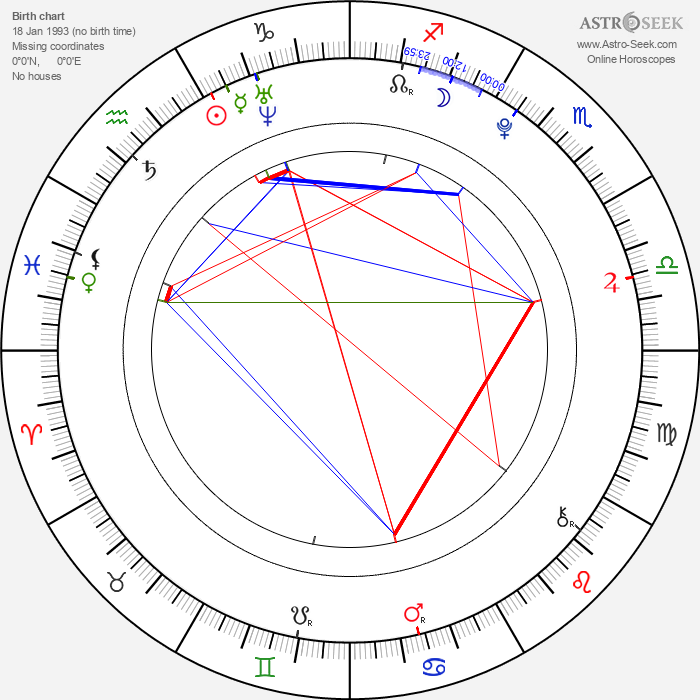 Sean Keenan - Astrology Natal Birth Chart