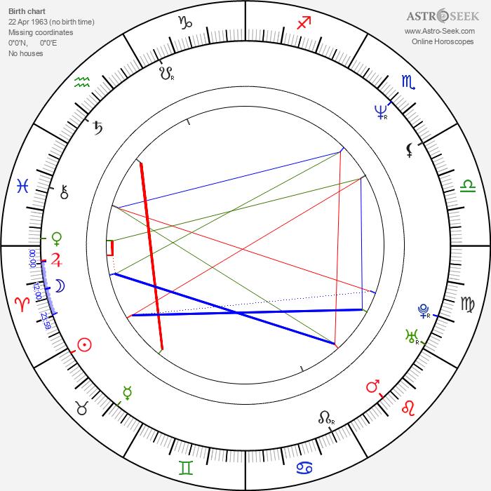Sean Lock - Astrology Natal Birth Chart