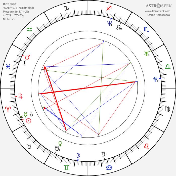 Sean Maher - Astrology Natal Birth Chart