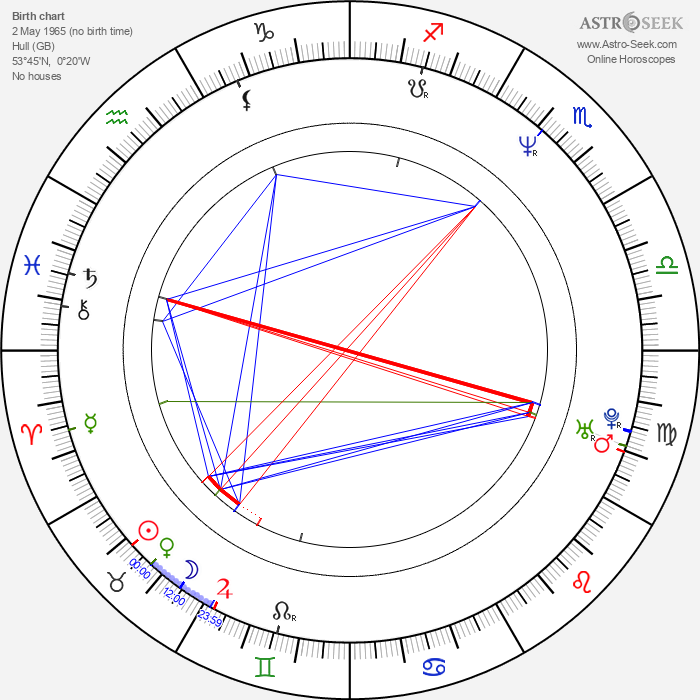 Sean McAllister - Astrology Natal Birth Chart