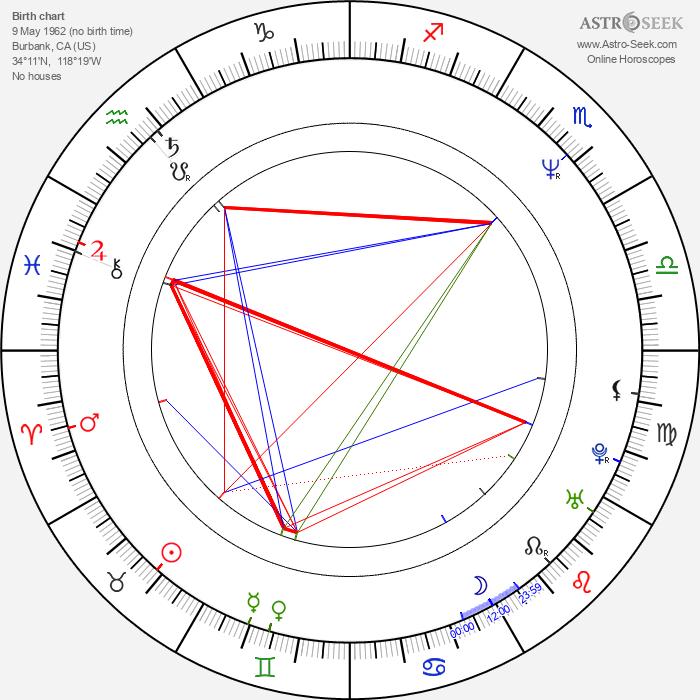 Sean McNamara - Astrology Natal Birth Chart