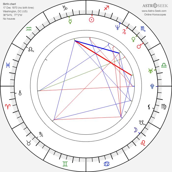 Sean Patrick Thomas - Astrology Natal Birth Chart