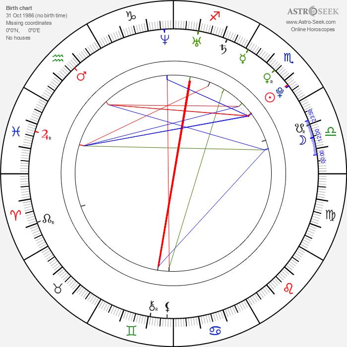 Sean Paul Lockhart - Astrology Natal Birth Chart