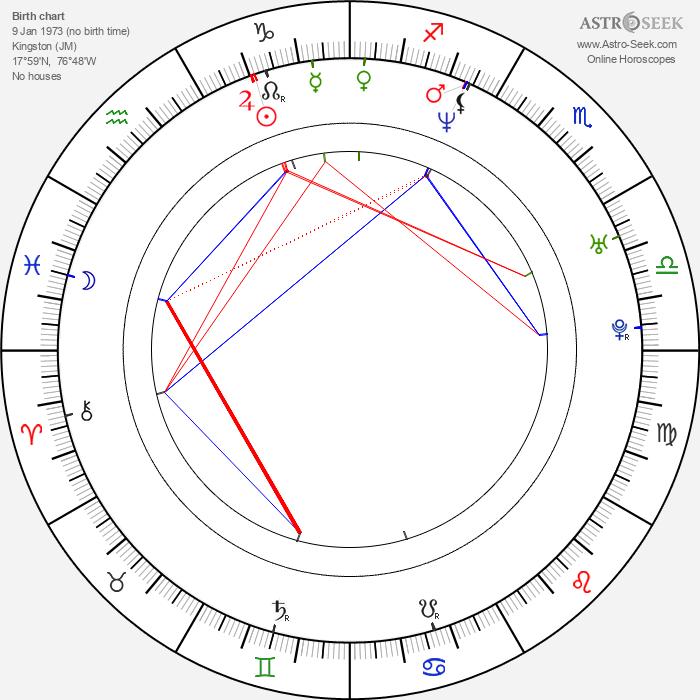 Sean Paul - Astrology Natal Birth Chart