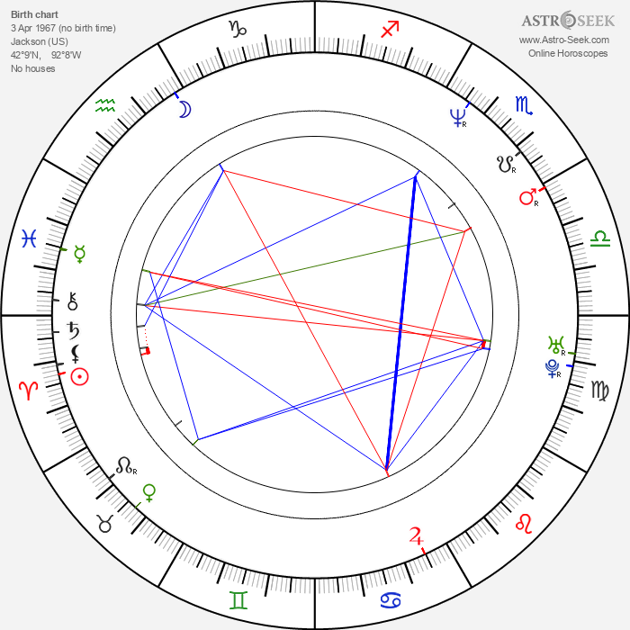Sean Peck - Astrology Natal Birth Chart