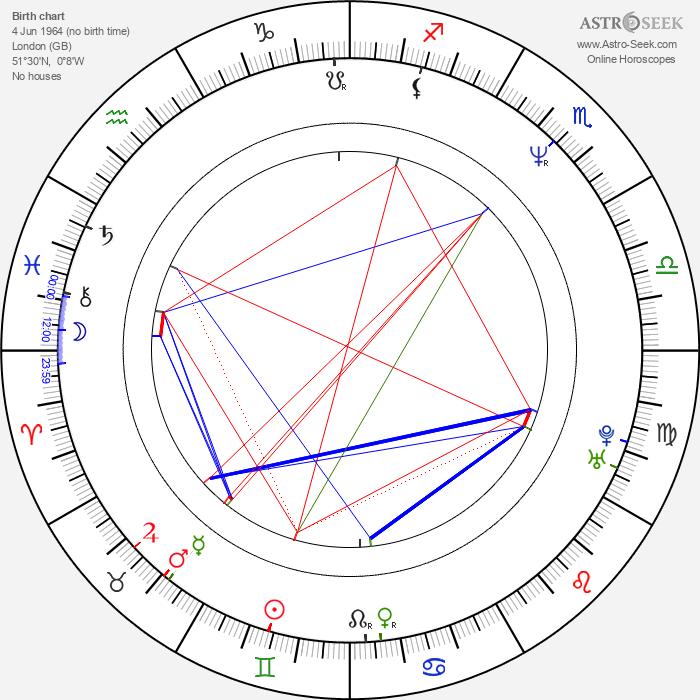 Sean Pertwee - Astrology Natal Birth Chart