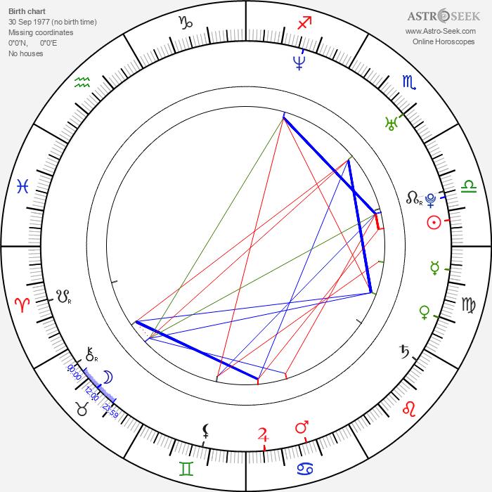 Sean Rogerson - Astrology Natal Birth Chart