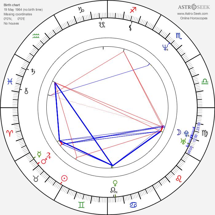 Sean Whalen - Astrology Natal Birth Chart