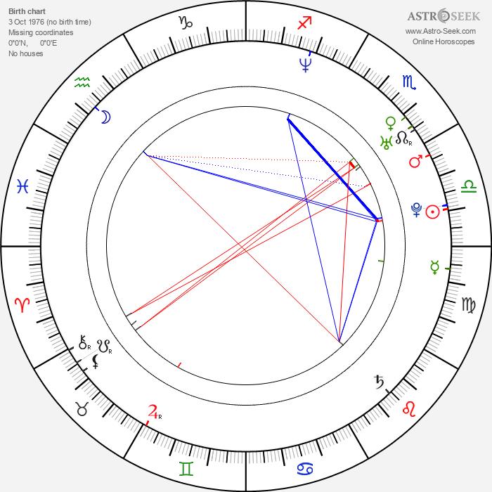 Seann William Scott - Astrology Natal Birth Chart