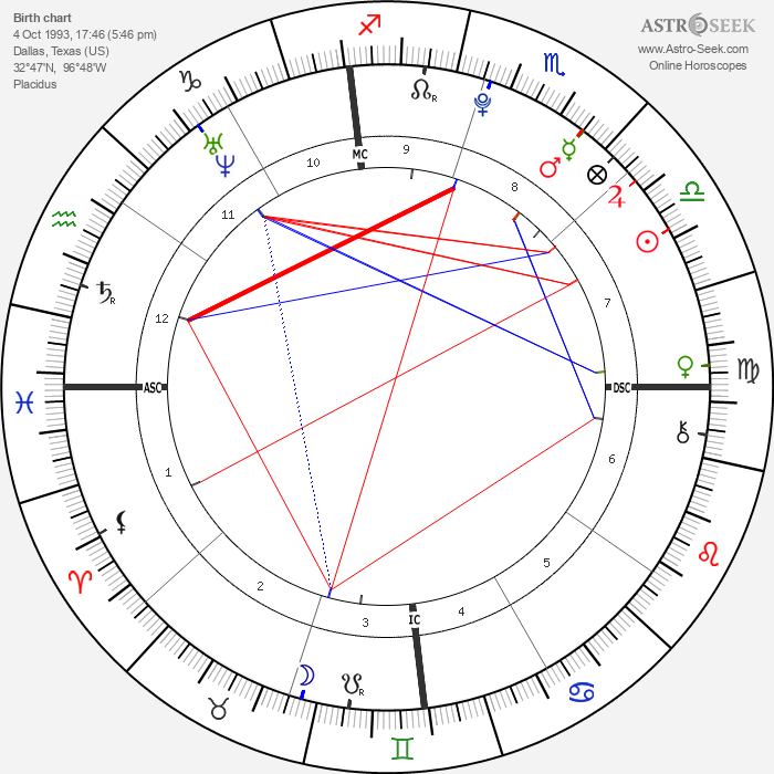 Seanna Micaela Downey - Astrology Natal Birth Chart