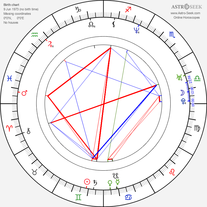 Sebastián Almada - Astrology Natal Birth Chart