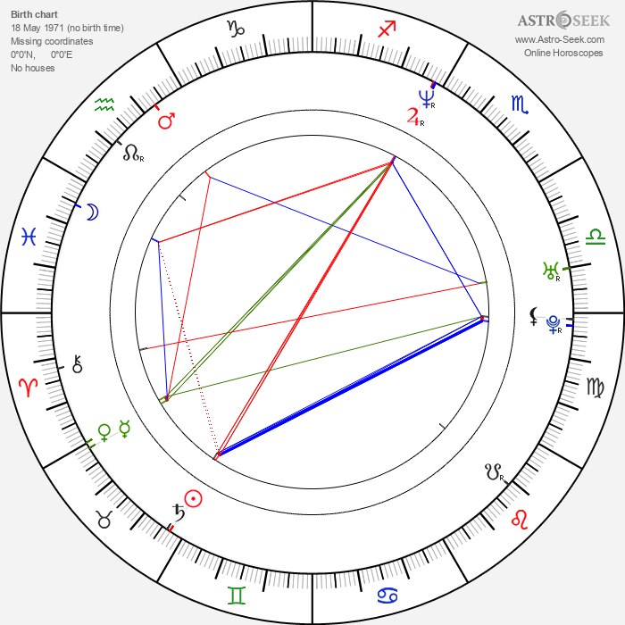 Sebastian Bezzel - Astrology Natal Birth Chart