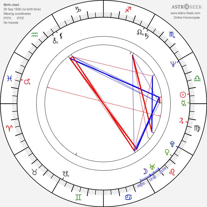 Sebastian Coe - Astrology Natal Birth Chart