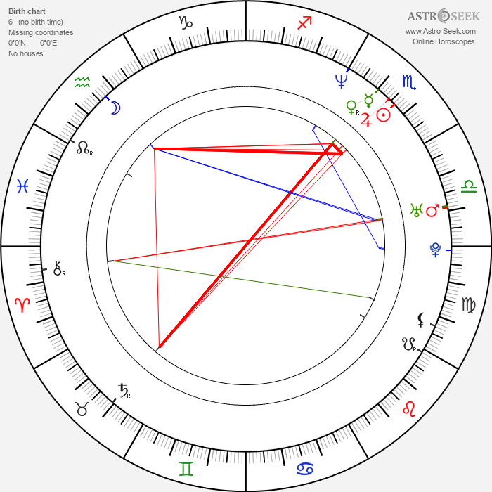 Sebastián Estevanez - Astrology Natal Birth Chart