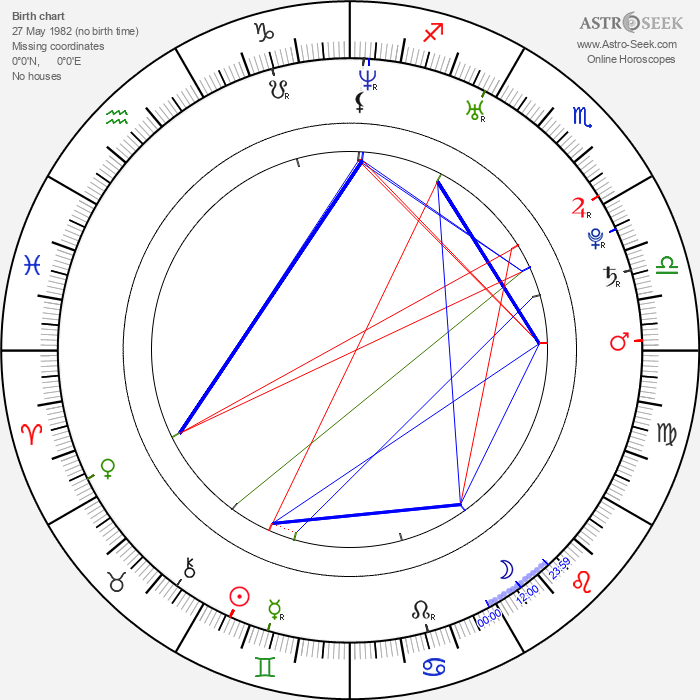 Sebastian Hafner - Astrology Natal Birth Chart