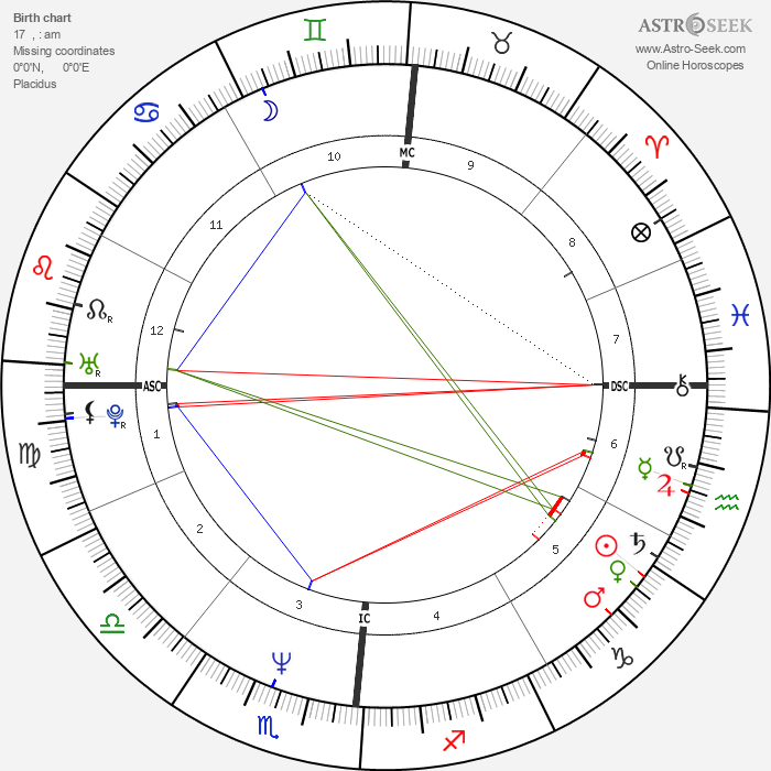 Sebastian Junger - Astrology Natal Birth Chart