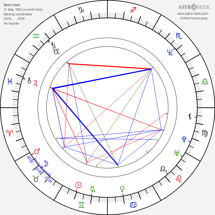 Sebastian Koch - Astrology Natal Birth Chart