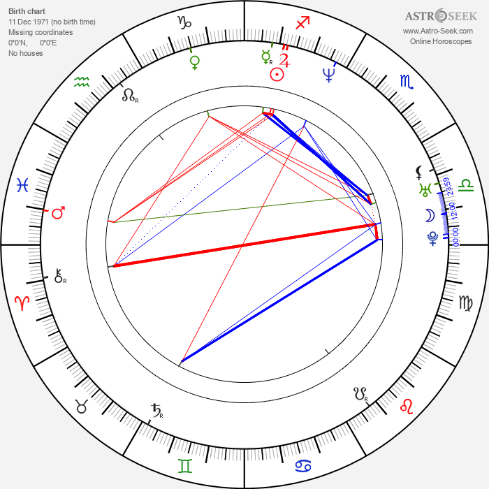 Sebastian Konrad - Astrology Natal Birth Chart