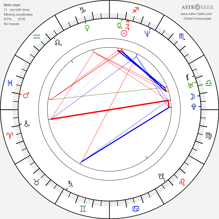 Sebastian Konrad - Astrology Natal Birth Chart