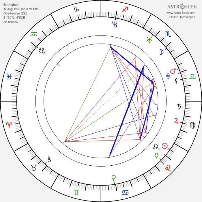Sebastian Kroehnert - Astrology Natal Birth Chart
