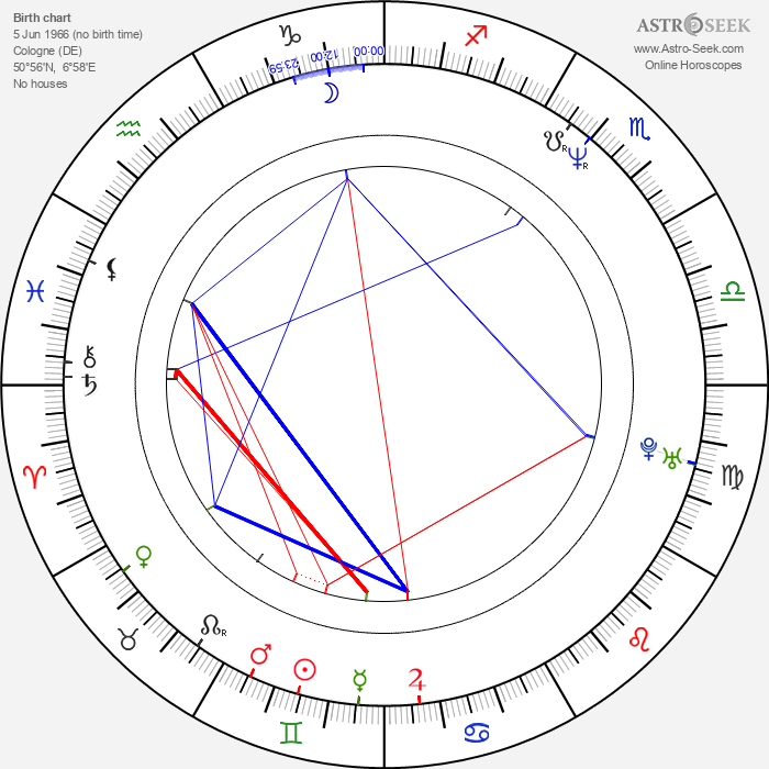 Sebastian Krumbiegel - Astrology Natal Birth Chart