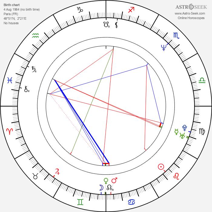 Sebastian Roché - Astrology Natal Birth Chart