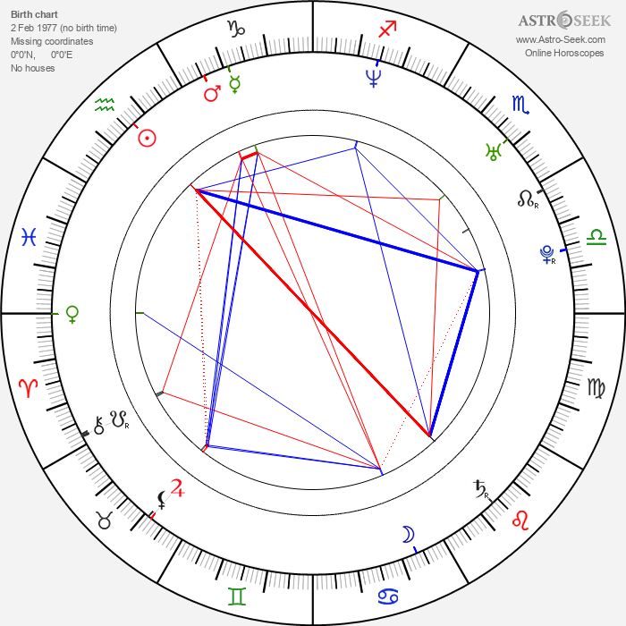 Sebastian Ströbel - Astrology Natal Birth Chart