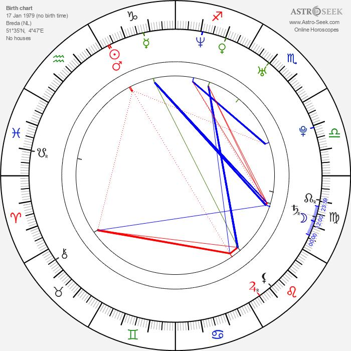 Sébastien Léger - Astrology Natal Birth Chart