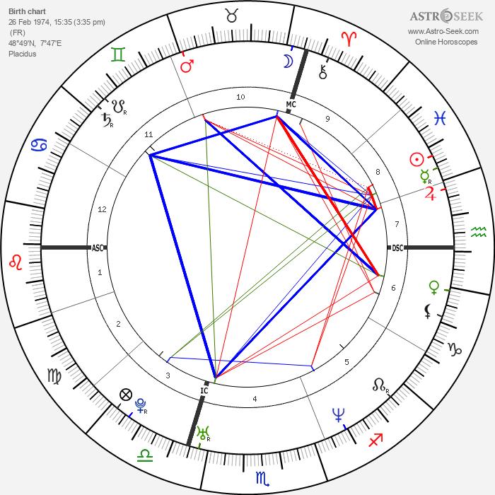 Sébastien Loeb - Astrology Natal Birth Chart