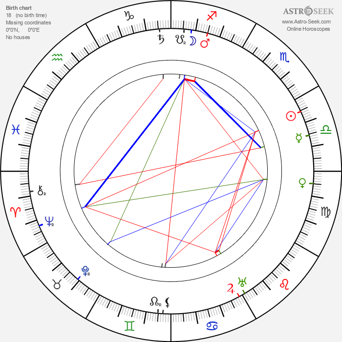 Segundo de Chomón - Astrology Natal Birth Chart