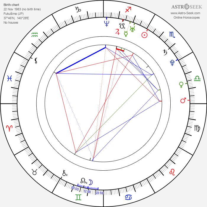 Sei Ashina - Astrology Natal Birth Chart